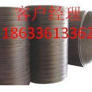 电缆管集束管厂家电话1863361336图片