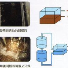 供应海德堡印刷机净水机