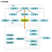 潍坊ERP软件图片