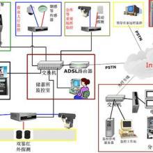 供应电话联网报警系统设备报价