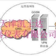 无线数据采集系统GPRS热网监控图片