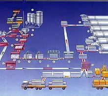 选绿色加气块生产线设备装备,13838566937M牌质优价廉批发