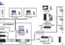 公共广播会议系统/电话会议系统生厂家
