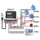 供应dn-t1000氨气体报警探测器/工业固定式氨气报警器/