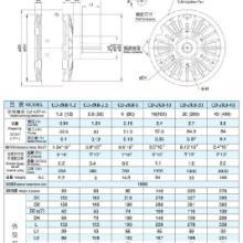 供应仟岱磁粉式电磁刹车器ZKB-法兰型批发