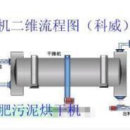 滚筒矿粉烘干机图片