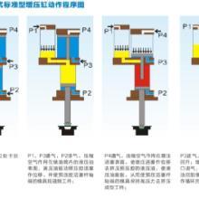 供应鞋机缸厂家、增压缸,倍力缸,增压器,增压阀,压力机,气冲床,