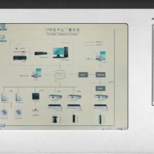 供应网络控制中心NEW9500