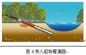 西和县甘肃顶管施工甘肃非开挖,兰州非开挖顶管