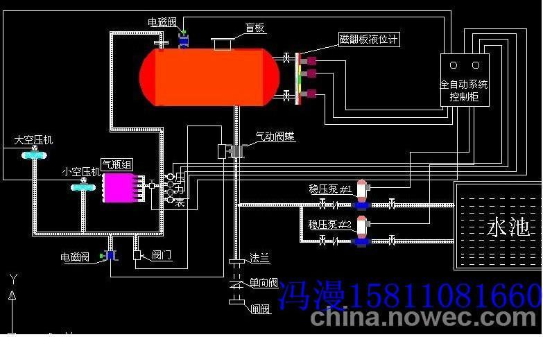 供应气体顶压消防给水设备 型号规格0.4/15-9 气体顶压消防给水设备