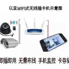 供应 插卡网络摄像机