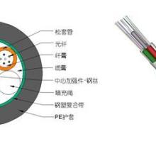 架空铠装光缆光纤多少钱一米公里厂家联系电话13621775716上海图片