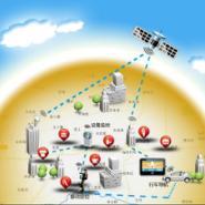 微信lbs定位营销技术图片