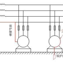 防雷接地,接地电阻 ,接地检测,接地装置,接地系统武汉索宁兴达图片