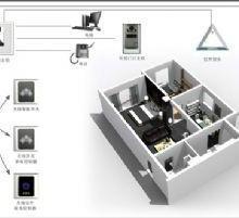 供应物联智能安保系统解决方案图片