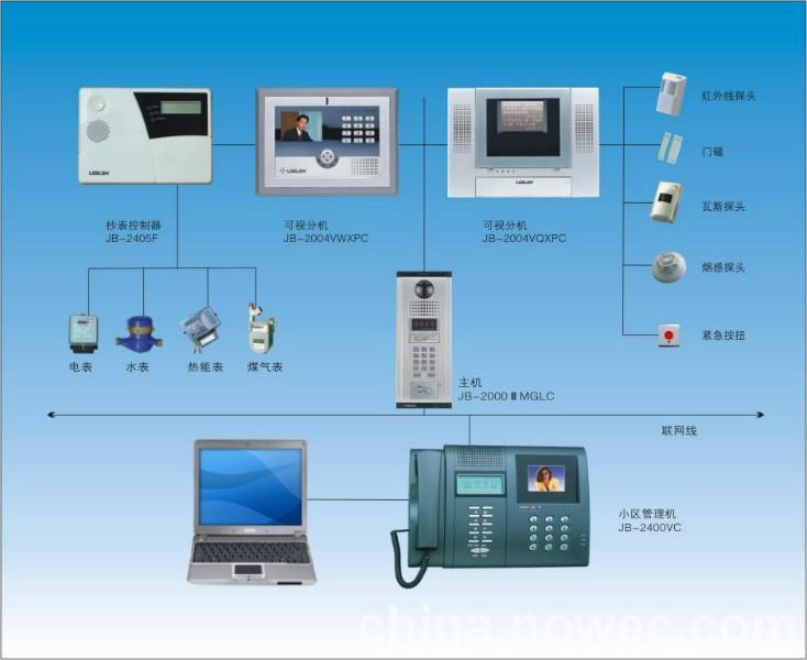 楼宇对讲系统图片/楼宇对讲系统样板图 (2)