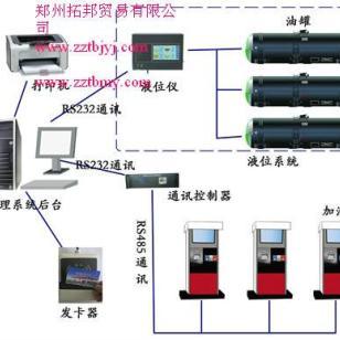 河南油站ic卡管理系统图片
