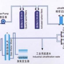 供应超滤矿泉水设备/超滤流程图/超滤厂家/北京超滤设备批发