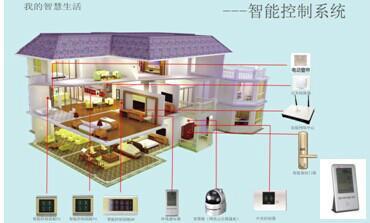 供应湖南智能家居产品/智能家居安装