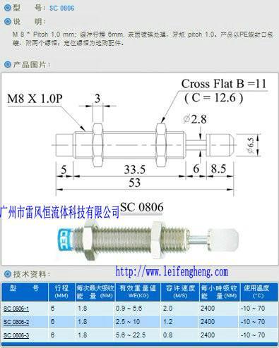 供应SC0806-1油压缓冲器(CEC御豹-大陆销售