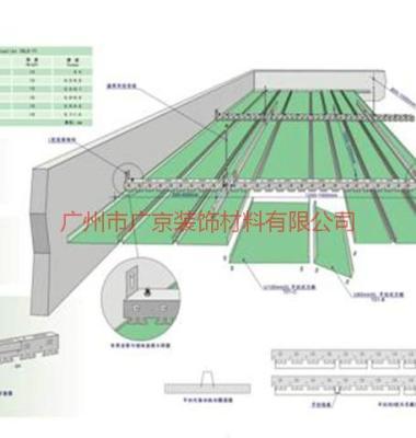 中海加油站高边防风S型条扣板图片/中海加油站高边防风S型条扣板样板图 (3)