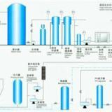 供应一体化净水设备