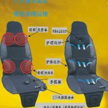 供应汽车空调座垫