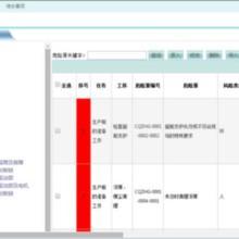 煤矿安全风险预控管理信息系统批发
