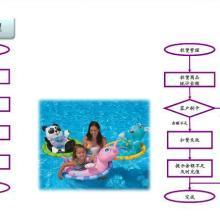 游泳馆会员卡刷卡系统游泳馆自动售检票游泳馆会员管理系统批发